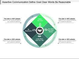 Assertive Communication Define Goal Clear Words Be Reasonable