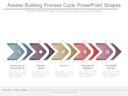Assess Building Process Cycle Powerpoint Shapes