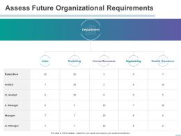 Assess Future Organizational Requirements Analyst Powerpoint Presentation Clipart Images