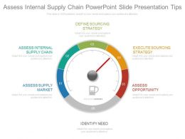 Assess Internal Supply Chain Powerpoint Slide Presentation Tips