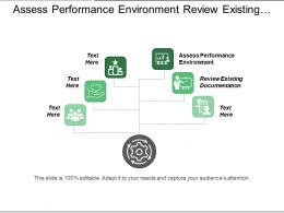 Assess Performance Environment Review Existing Documentation Survey Customer