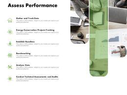 Assess Performance Technical Ppt Powerpoint Presentation Maker