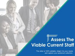 Assess The Viable Current Staff Ppt Powerpoint Presentation Portfolio