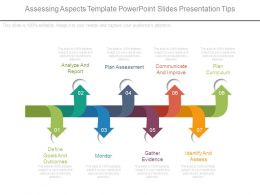 Assessing Aspects Template Powerpoint Slides Presentation Tips