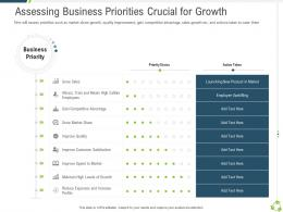 Assessing Business Priorities Crucial For Growth Company Expansion Through Organic Growth Ppt Grid