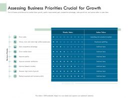 Assessing Business Priorities Crucial For Growth Ppt File Format Ideas