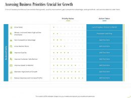 Assessing Business Priorities Crucial For Growth Ppt Powerpoint Styles
