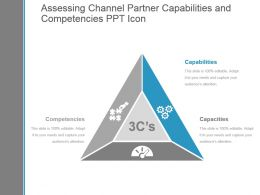 Assessing Channel Partner Capabilities And Competencies Ppt Icon