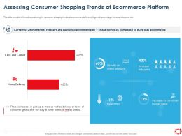 Assessing Consumer Shopping Trends At Ecommerce Platform Ppt Gallery