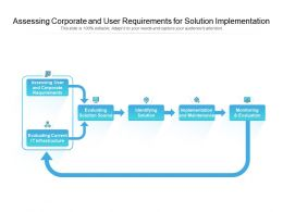 Assessing Corporate And User Requirements For Solution Implementation