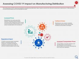 Assessing Covid 19 Impact On Manufacturing Distribution Fulfilment Ppt Slides