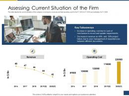 Assessing Current Situation Of The Firm Process Of Requirements Management Ppt Information