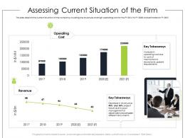 Assessing Current Situation Of The Firm Product Requirement Document Ppt Mockup