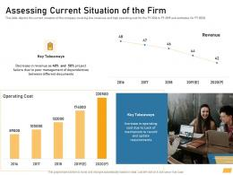 Assessing Current Situation Of The Firm Requirement Management Planning Ppt Themes
