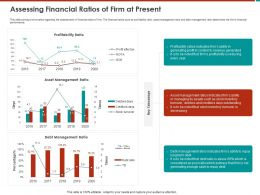 Assessing Financial Ratios Of Firm At Present Be Noted Ppt Powerpoint Presentation File Layouts