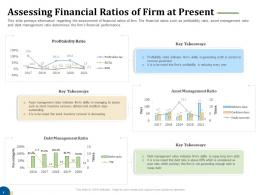Assessing Financial Ratios Of Firm At Present Business Turnaround Plan Ppt Pictures