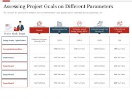 Assessing Project Goals Strategic Initiatives Prioritization Methodology Stakeholders
