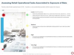 Assessing Retail Operational Tasks Associated To Exposure Of Risks Exposure Risks Ppt Inspiration