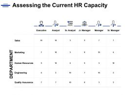 Assessing The Current HR Capacity Human Resources Marketing Ppt Powerpoint Presentation Gallery Introduction
