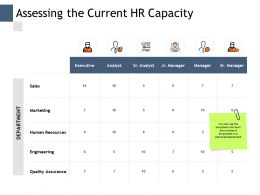 Assessing The Current HR Capacity Human Resources Sales Ppt Powerpoint Presentation Infographics