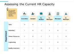 Assessing The Current HR Capacity Sales Ppt Powerpoint Presentation Infographic Template Guide