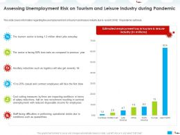 Assessing Unemployment Risk On Tourism And Leisure Industry During Pandemic Hit Ppt Powerpoint Presentation Icon