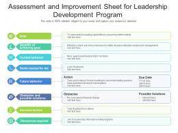 Assessment And Improvement Sheet For Leadership Development Program