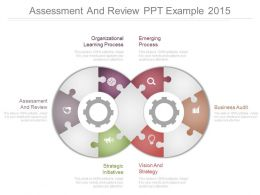 Assessment And Review Ppt Example 2015