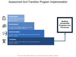 Assessment And Transition Program Implementation