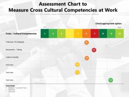 Assessment Chart To Measure Cross Cultural Competencies At Work