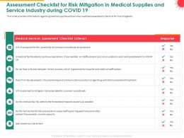Assessment Checklist For Risk Mitigation In Medical Supplies And Service Industry During COVID 19 Firm Ppt Icon