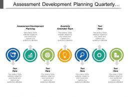 Assessment Development Planning Quarterly Extended Team Monthly Action Plan