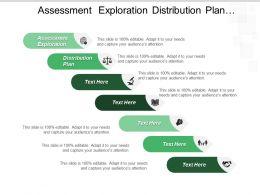 Assessment Exploration Distribution Plan Pricing Model Sales Model