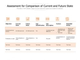 Assessment For Comparison Of Current And Future State
