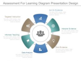 Assessment For Learning Diagram Presentation Design