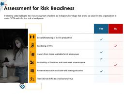 Assessment For Risk Readiness At Movie Shifts Ppt Powerpoint Presentation File Icon