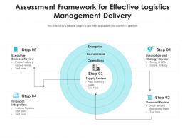 Assessment Framework For Effective Logistics Management Delivery