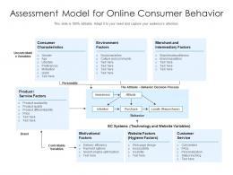 Assessment Model For Online Consumer Behavior
