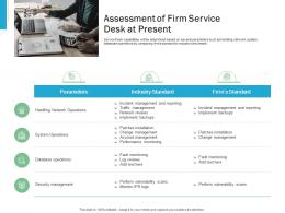 Assessment Of Firm Service Desk At Present Effective IT service Excellence Ppt Powerpoint Slides