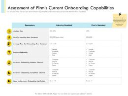 Assessment Of Firms Current Onboarding Capabilities Paper Score Ppt Slides