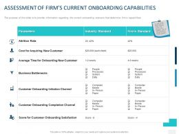 Assessment Of Firms Current Onboarding Capabilities Ppt Powerpoint Presentation Pictures File