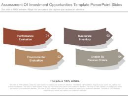 Assessment Of Investment Opportunities Template Powerpoint Slides