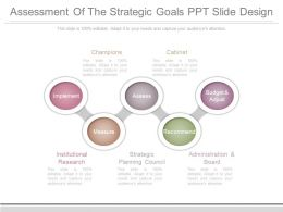 Assessment Of The Strategic Goals Ppt Slide Design
