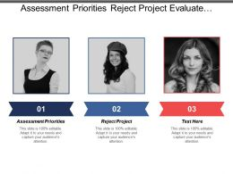 Assessment Priorities Reject Project Evaluate Business Case Proposal Risk