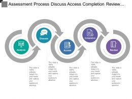 assessment_process_discuss_access_completion_review_analysis_with_icons_Slide01