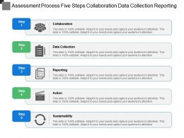 Assessment Process Five Steps Collaboration Data Collection Reporting