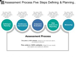 Assessment Process Five Steps Defining And Planning Measuring Data Collection