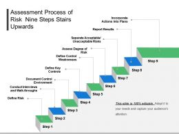 Assessment Process Of Risk Nine Steps Stairs Upwards