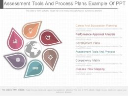 Assessment Tools And Process Plans Example Of Ppt