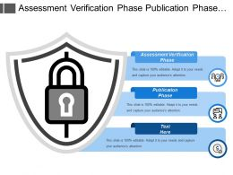 Assessment Verification Phase Publication Phase Statement Verification Registered